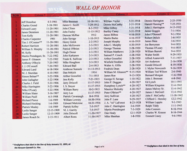 Butte-Silver Bow Fire Department Wall of Honor List of Names 2