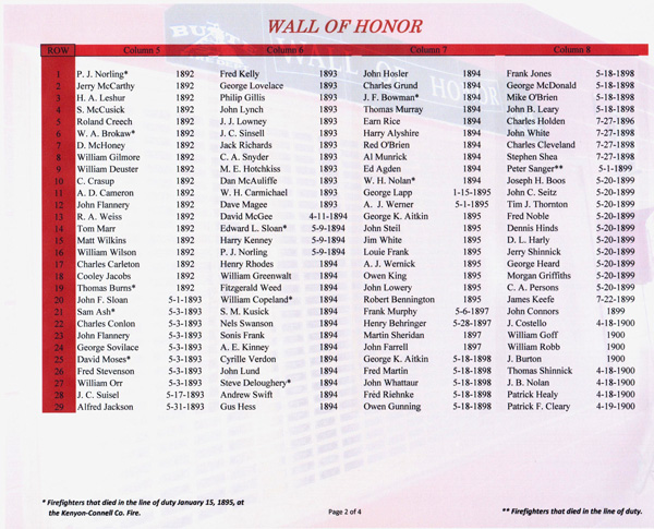Butte-Silver Bow Fire Department Wall of Honor List of Names 3